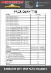 Stressline Pack Quantities
