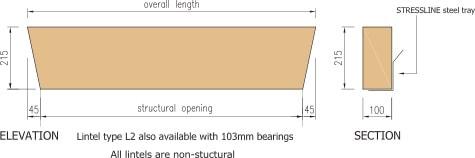 Splayed lintel diagram cast stone