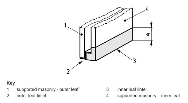 Combined boot lintel