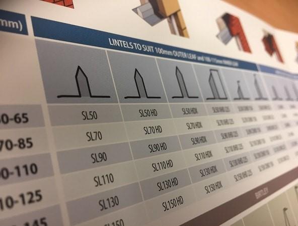 Stressline lintel comparison chart