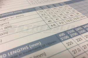 Lintel load span tables