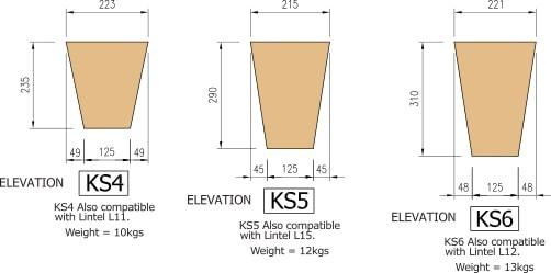 KSR type cast stone keystone