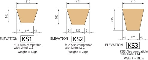 Keystone KS Type cast stone