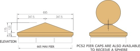 Cast stone pier caps