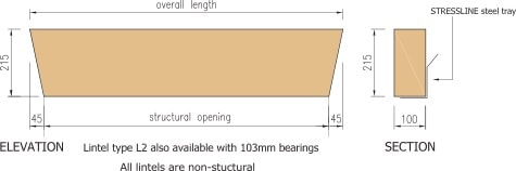 Splayed lintel diagram cast stone