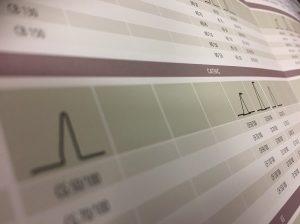 Stressline comparison chart